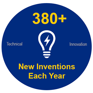 380 Inventions